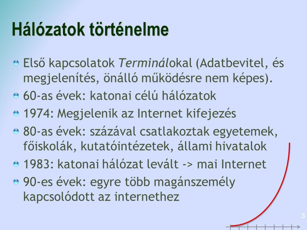 Hálózatok történelme Első kapcsolatok Terminálokal (Adatbevitel, és megjelenítés, önálló működésre nem képes).