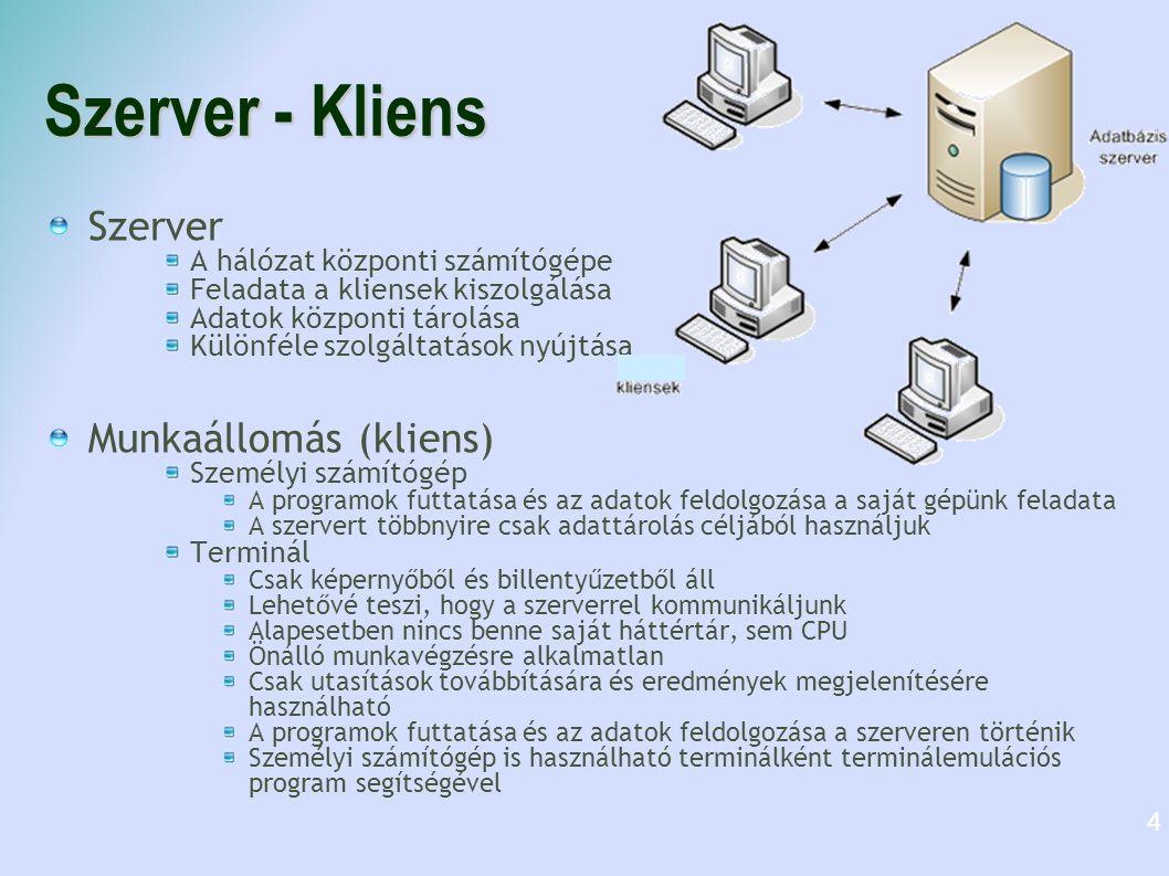 Szerver - Kliens Szerver Munkaállomás (kliens)