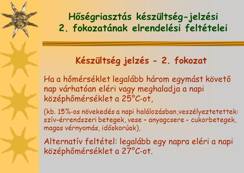Hőségriasztás készültség-jelzési 2. fokozatának elrendelési feltételei