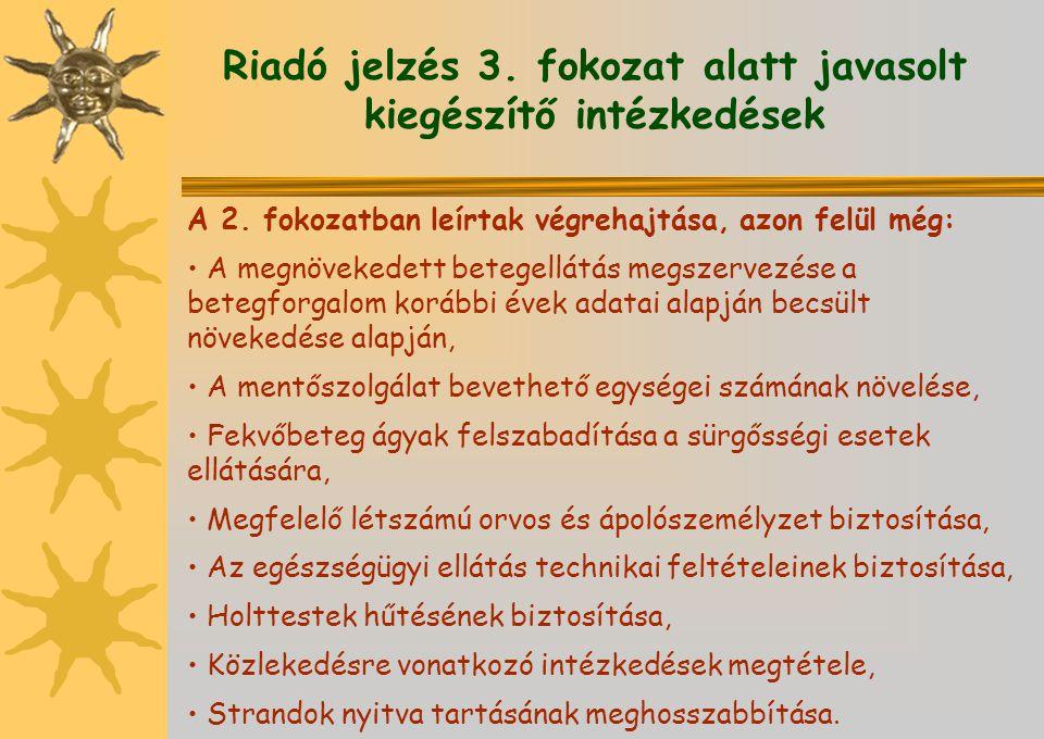 Riadó jelzés 3. fokozat alatt javasolt kiegészítő intézkedések