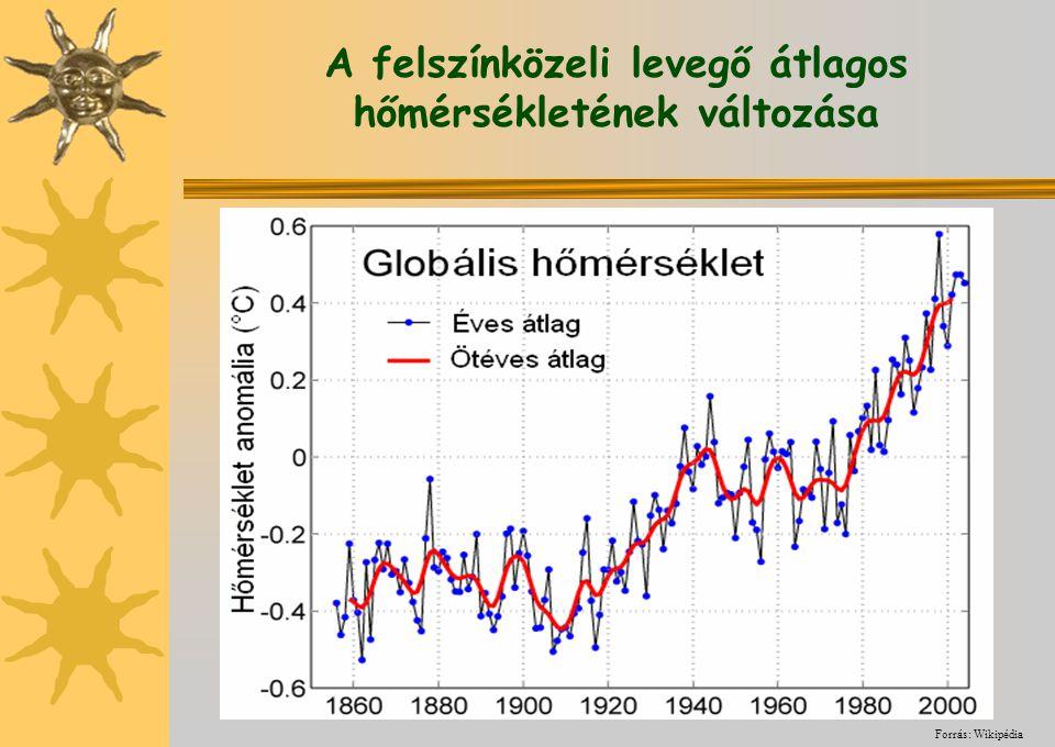 A felszínközeli levegő átlagos hőmérsékletének változása