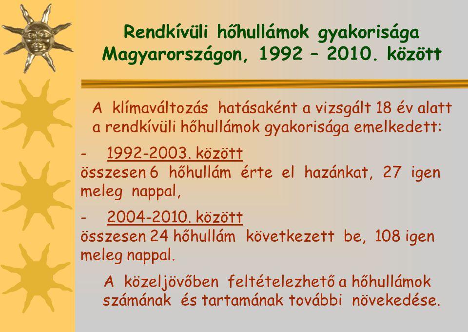Rendkívüli hőhullámok gyakorisága Magyarországon, 1992 – 2010. között
