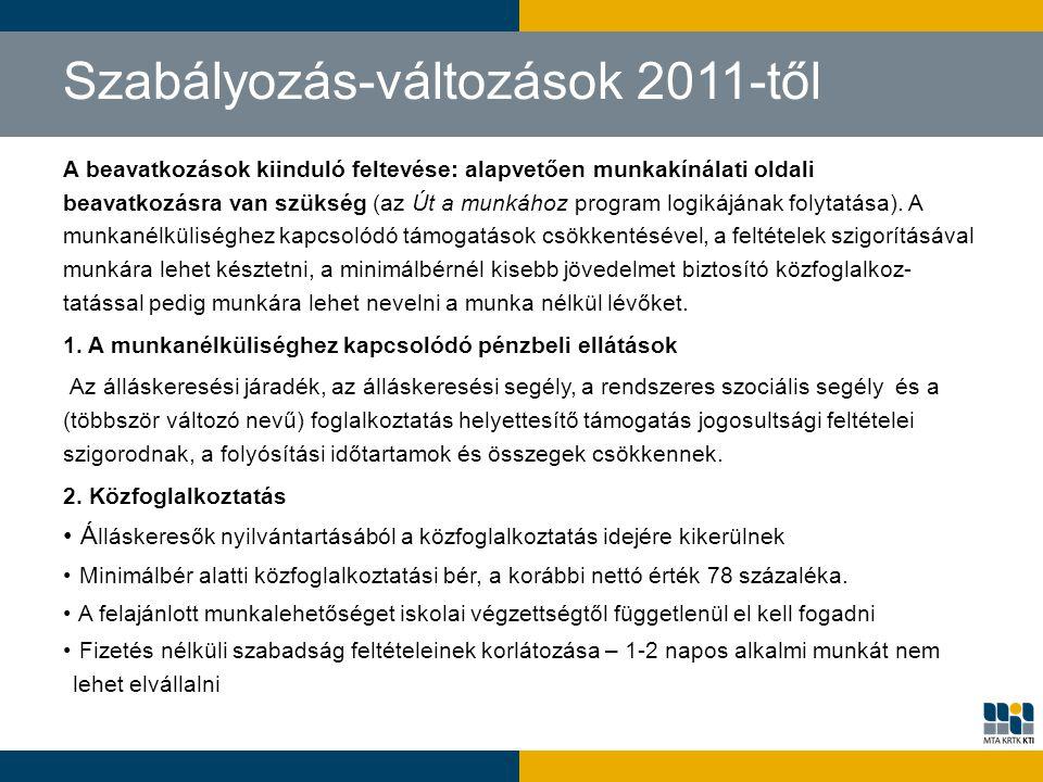 Szabályozás-változások 2011-től