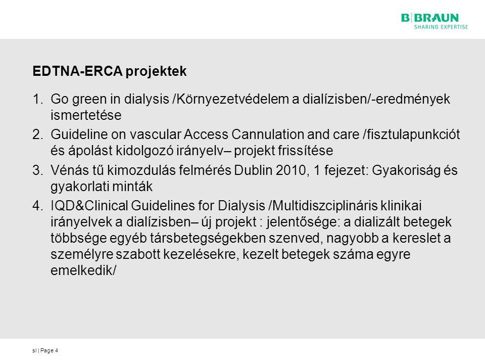 EDTNA-ERCA projektek Go green in dialysis /Környezetvédelem a dialízisben/-eredmények ismertetése.