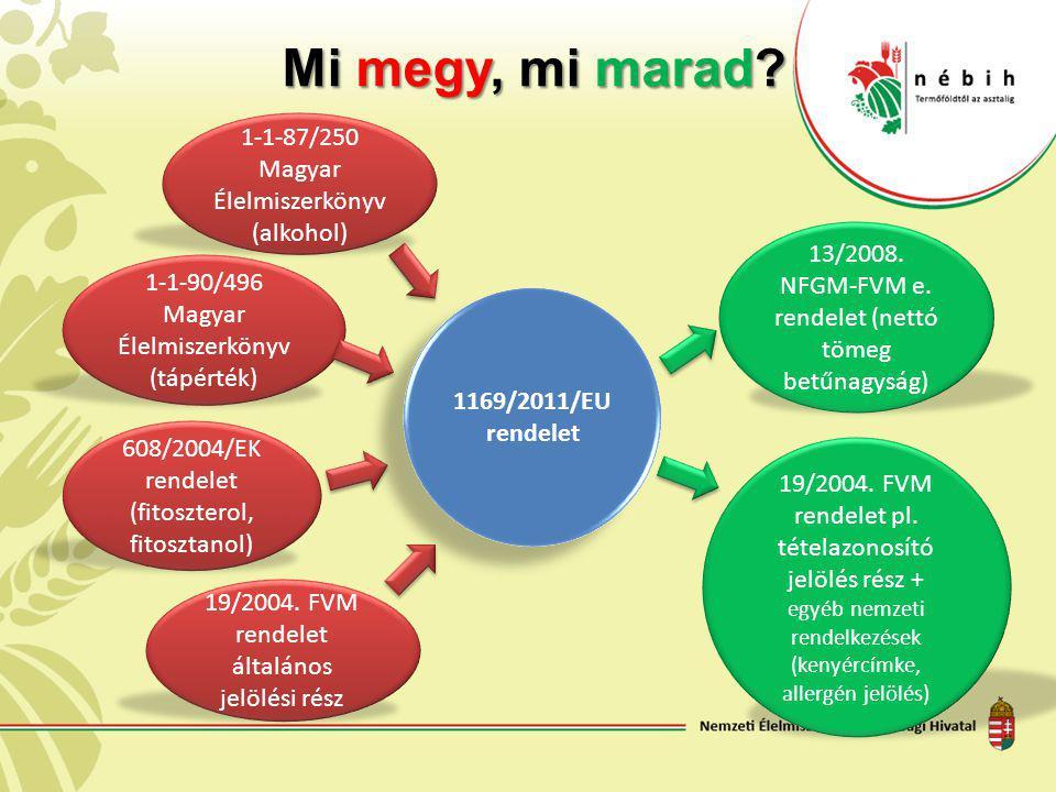 Mi megy, mi marad 1-1-87/250 Magyar Élelmiszerkönyv(alkohol)