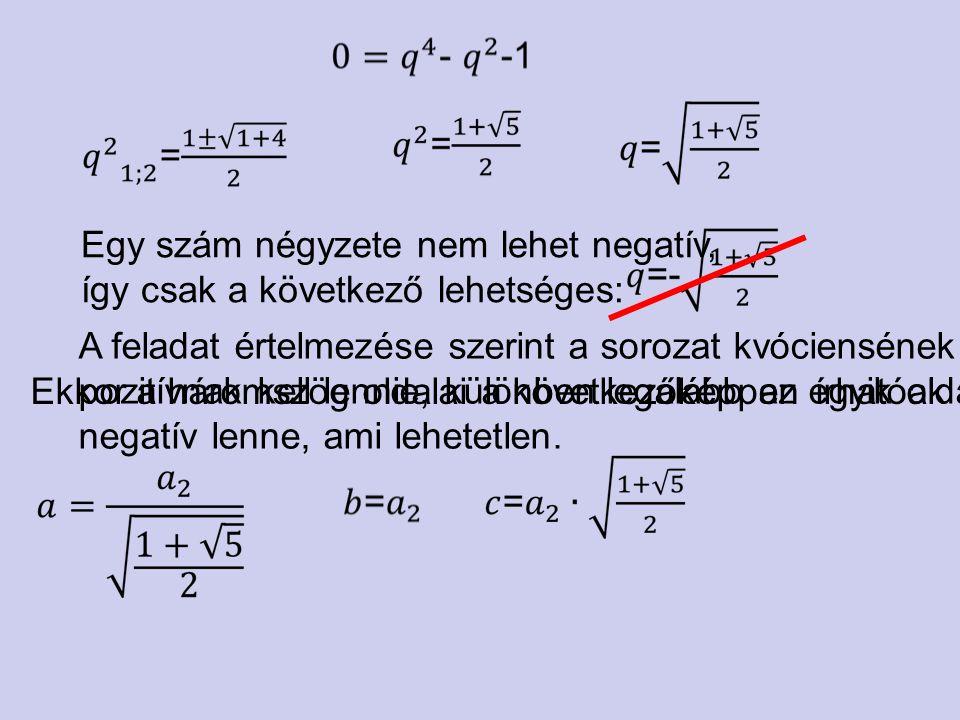 Egy szám négyzete nem lehet negatív, így csak a következő lehetséges: