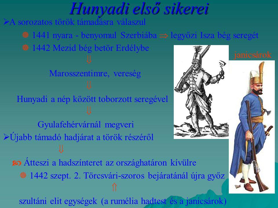 Hunyadi első sikerei A sorozatos török támadásra válaszul