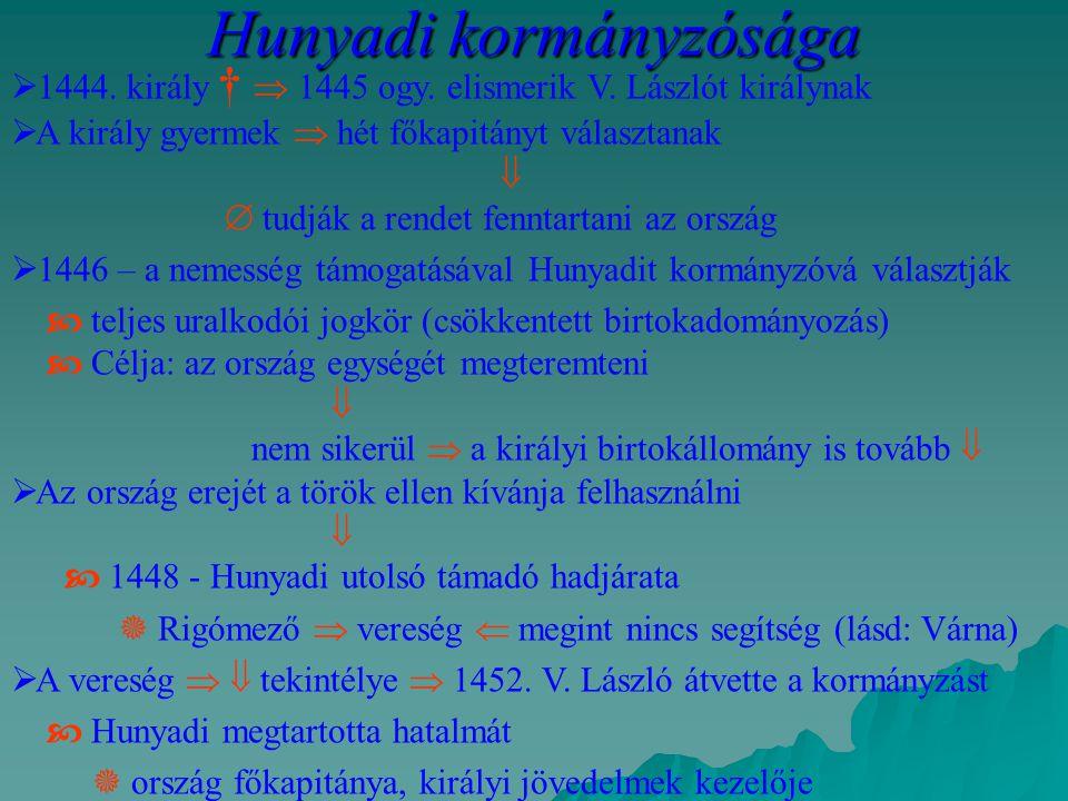 Hunyadi kormányzósága