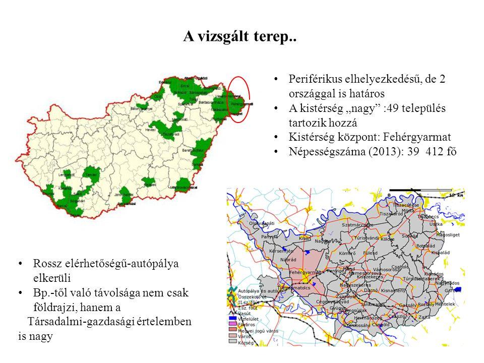 """A vizsgált terep.. Periférikus elhelyezkedésű, de 2 országgal is határos. A kistérség """"nagy :49 település tartozik hozzá."""
