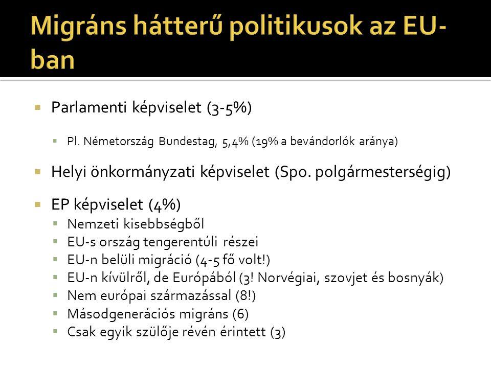 Migráns hátterű politikusok az EU-ban