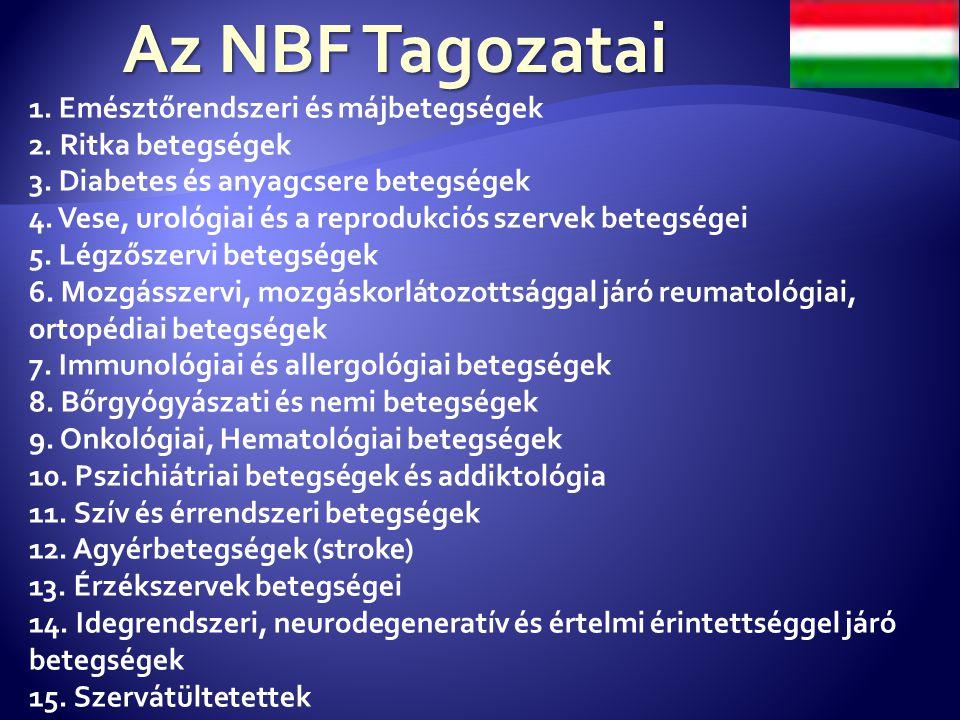 Az NBF Tagozatai 1. Emésztőrendszeri és májbetegségek