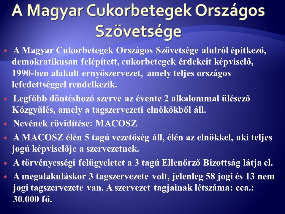 A Magyar Cukorbetegek Országos Szövetsége