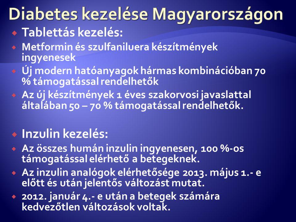 Diabetes kezelése Magyarországon