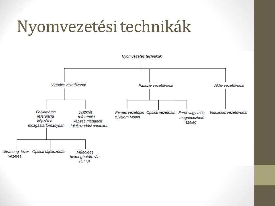 Nyomvezetési technikák