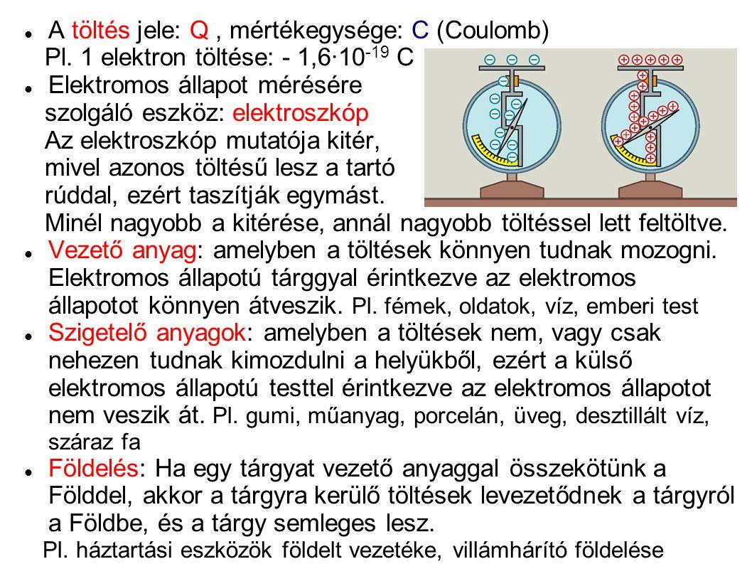 A töltés jele: Q , mértékegysége: C (Coulomb)