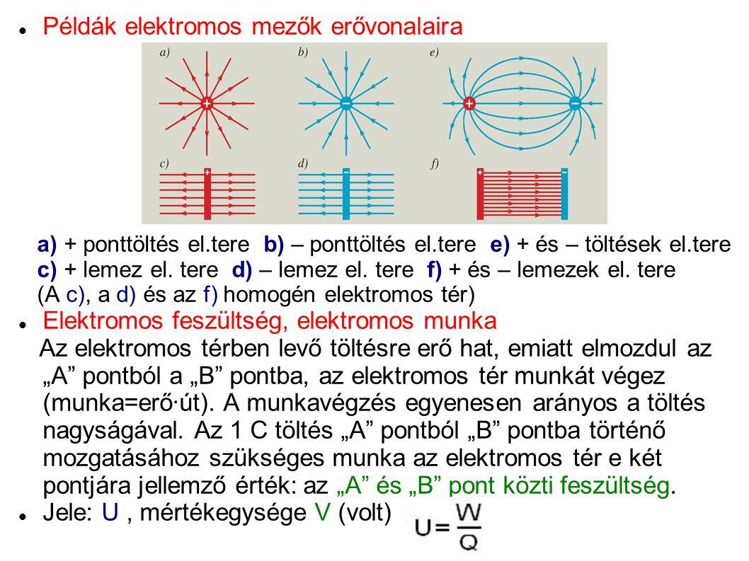 Példák elektromos mezők erővonalaira