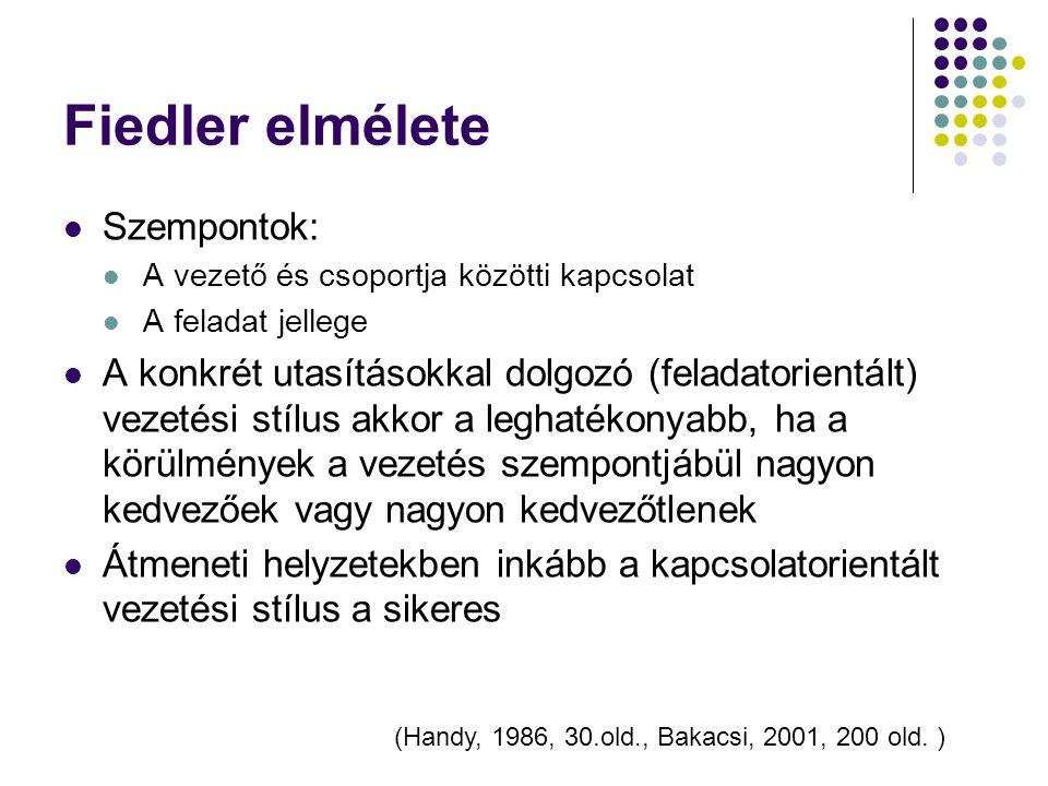 Fiedler elmélete Szempontok: