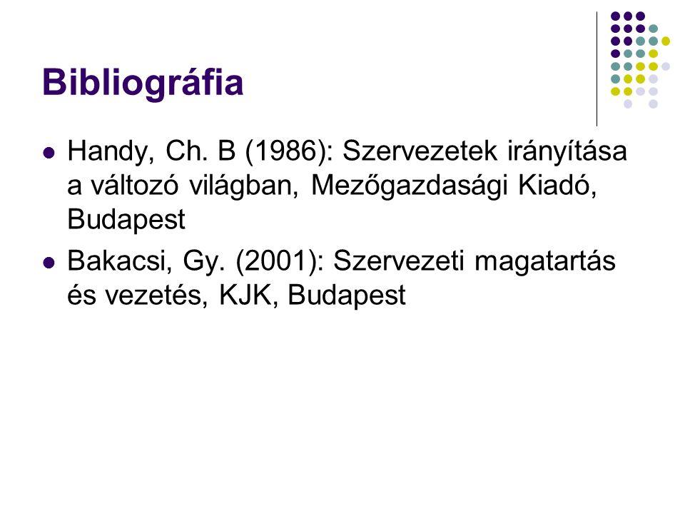Bibliográfia Handy, Ch. B (1986): Szervezetek irányítása a változó világban, Mezőgazdasági Kiadó, Budapest.