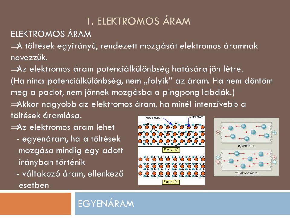 1. Elektromos áram EGYENÁRAM ELEKTROMOS ÁRAM