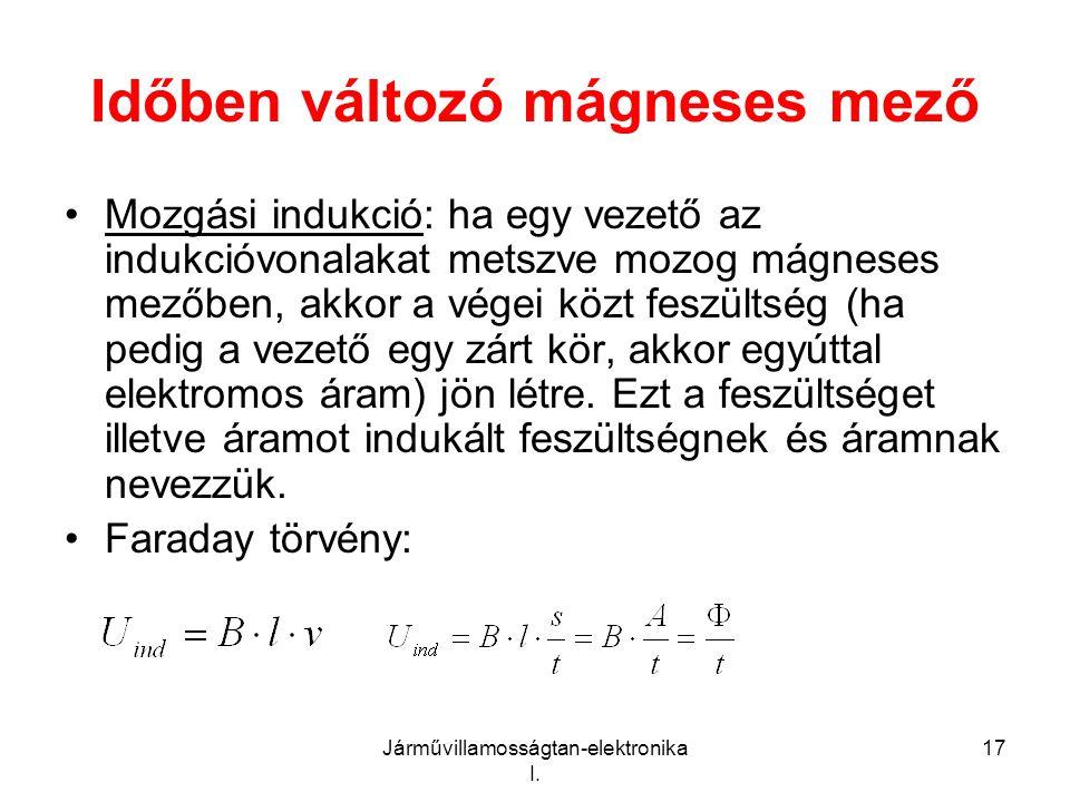 Időben változó mágneses mező
