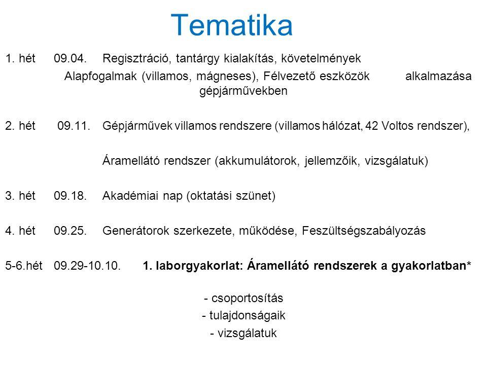 Tematika 1. hét 09.04. Regisztráció, tantárgy kialakítás, követelmények.