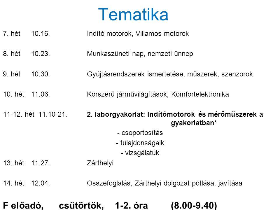 Tematika F előadó, csütörtök, 1-2. óra (8.00-9.40)