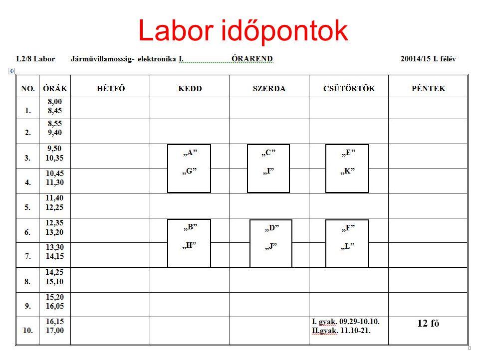 Labor időpontok