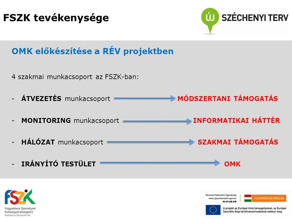 FSZK tevékenysége OMK előkészítése a RÉV projektben