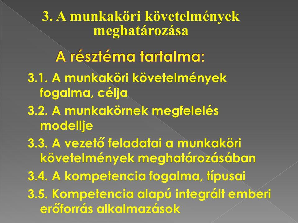 3. A munkaköri követelmények meghatározása