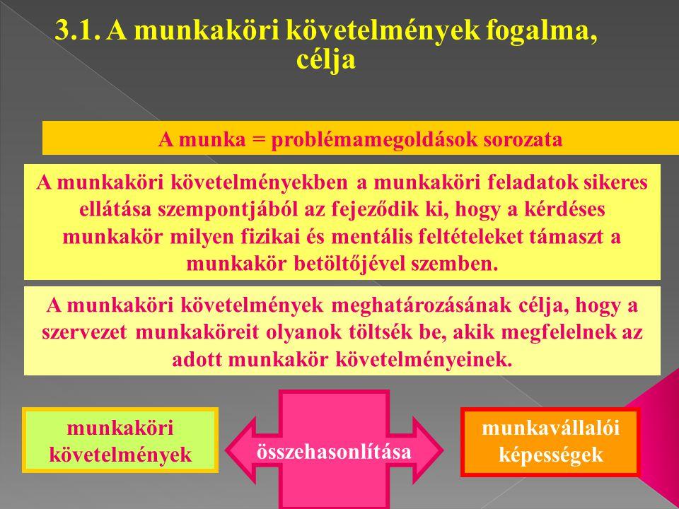 3.1. A munkaköri követelmények fogalma, célja
