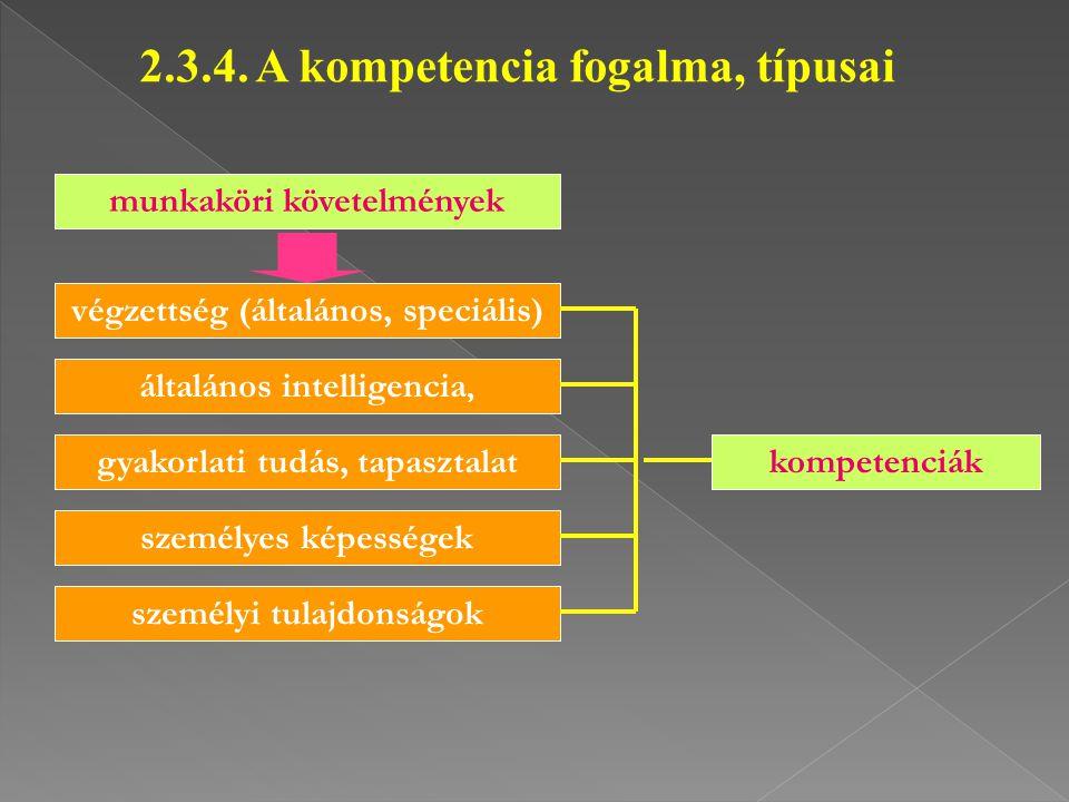 2.3.4. A kompetencia fogalma, típusai