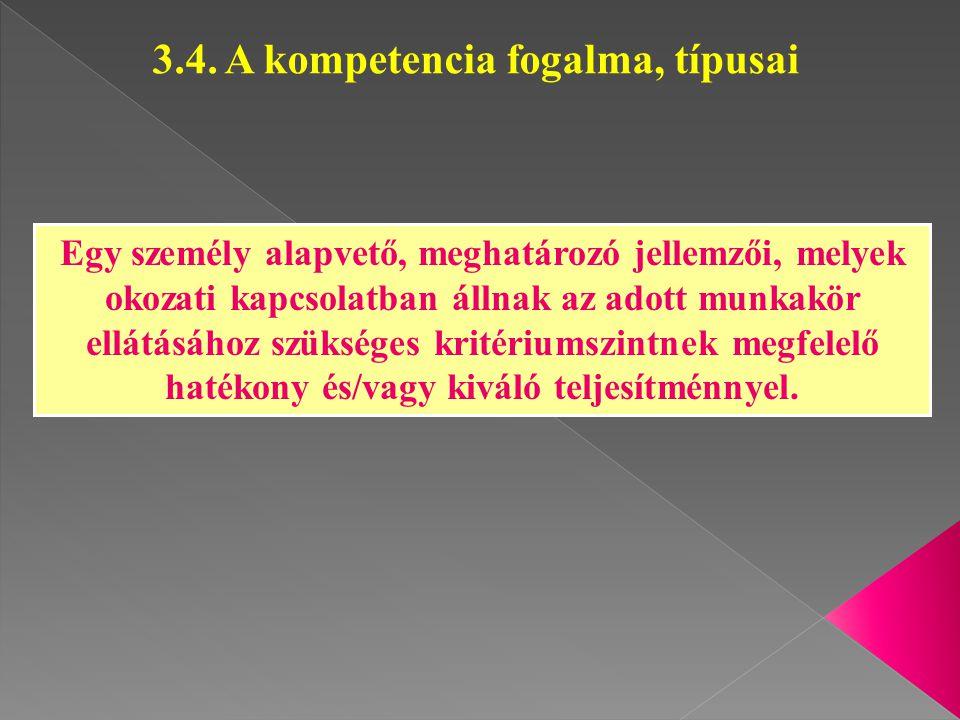3.4. A kompetencia fogalma, típusai