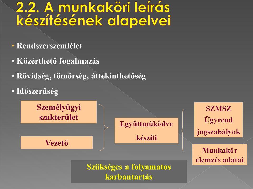 2.2. A munkaköri leírás készítésének alapelvei