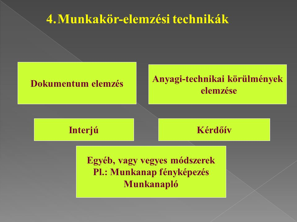 4. Munkakör-elemzési technikák