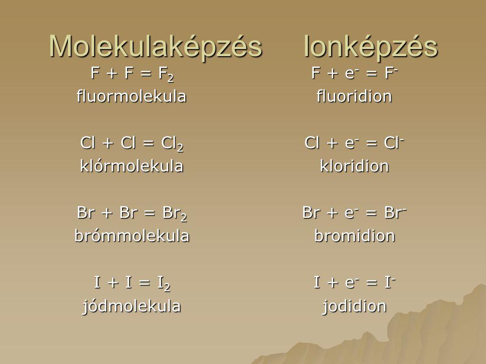 Molekulaképzés Ionképzés