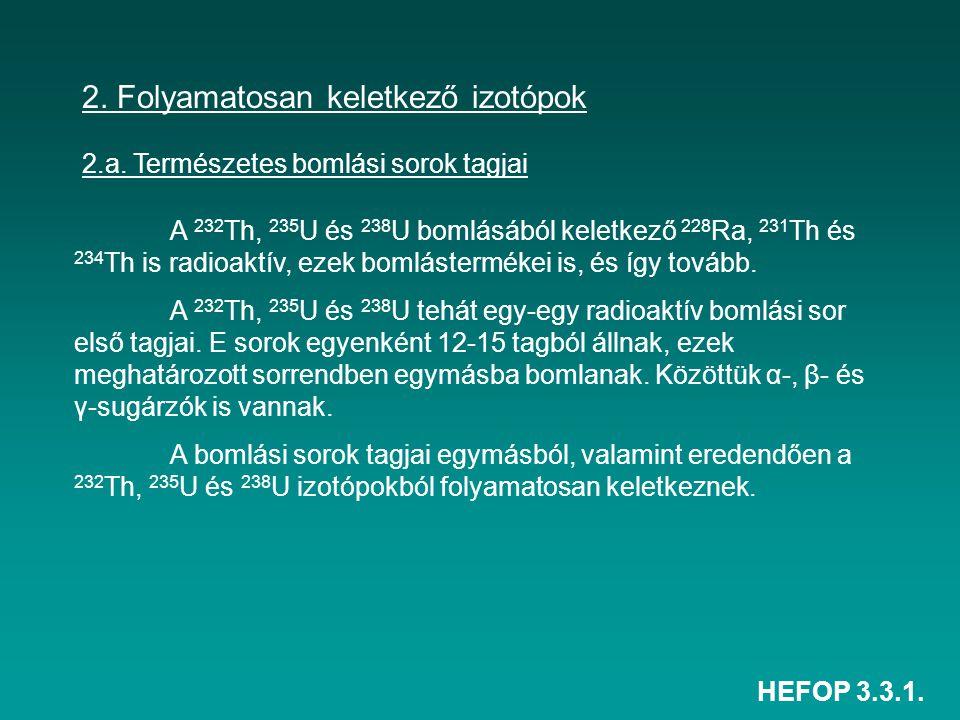 2. Folyamatosan keletkező izotópok