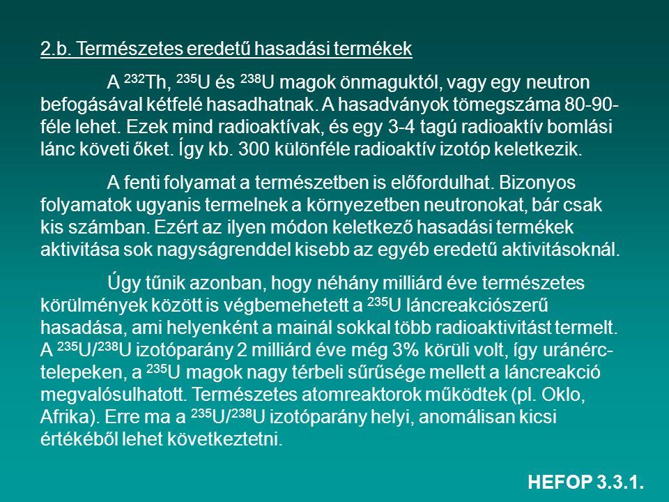 2.b. Természetes eredetű hasadási termékek
