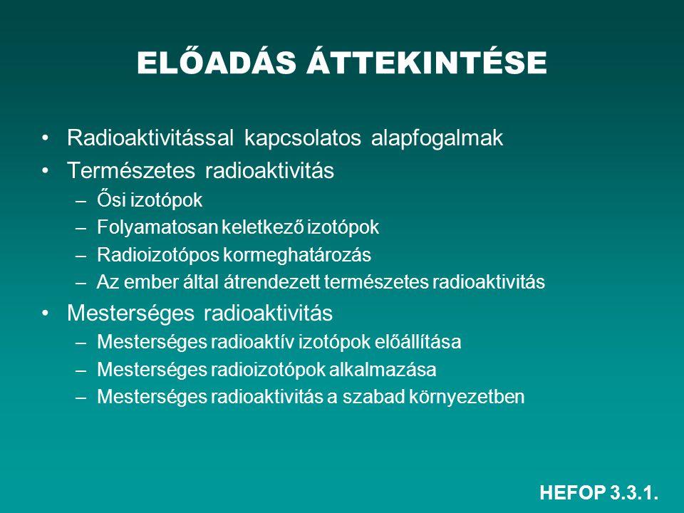 ELŐADÁS ÁTTEKINTÉSE Radioaktivitással kapcsolatos alapfogalmak