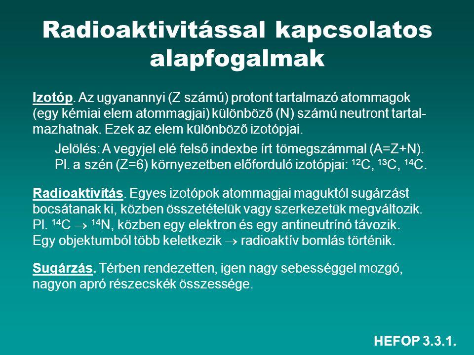 Radioaktivitással kapcsolatos alapfogalmak
