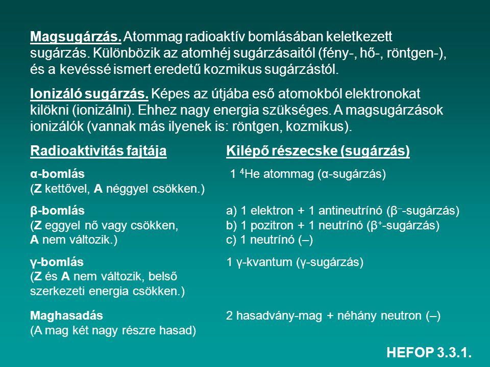 Radioaktivitás fajtája Kilépő részecske (sugárzás)