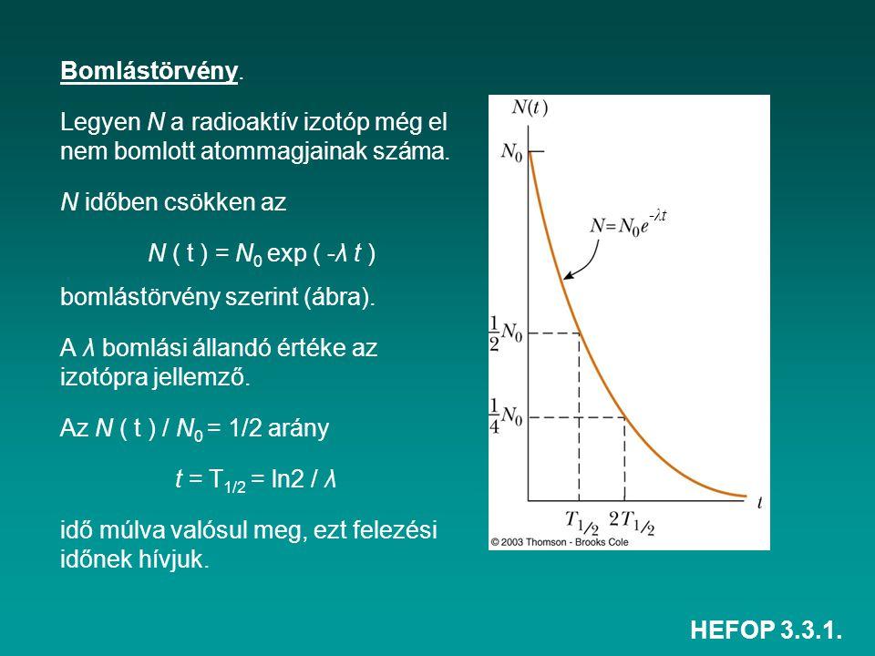 Legyen N a radioaktív izotóp még el nem bomlott atommagjainak száma.