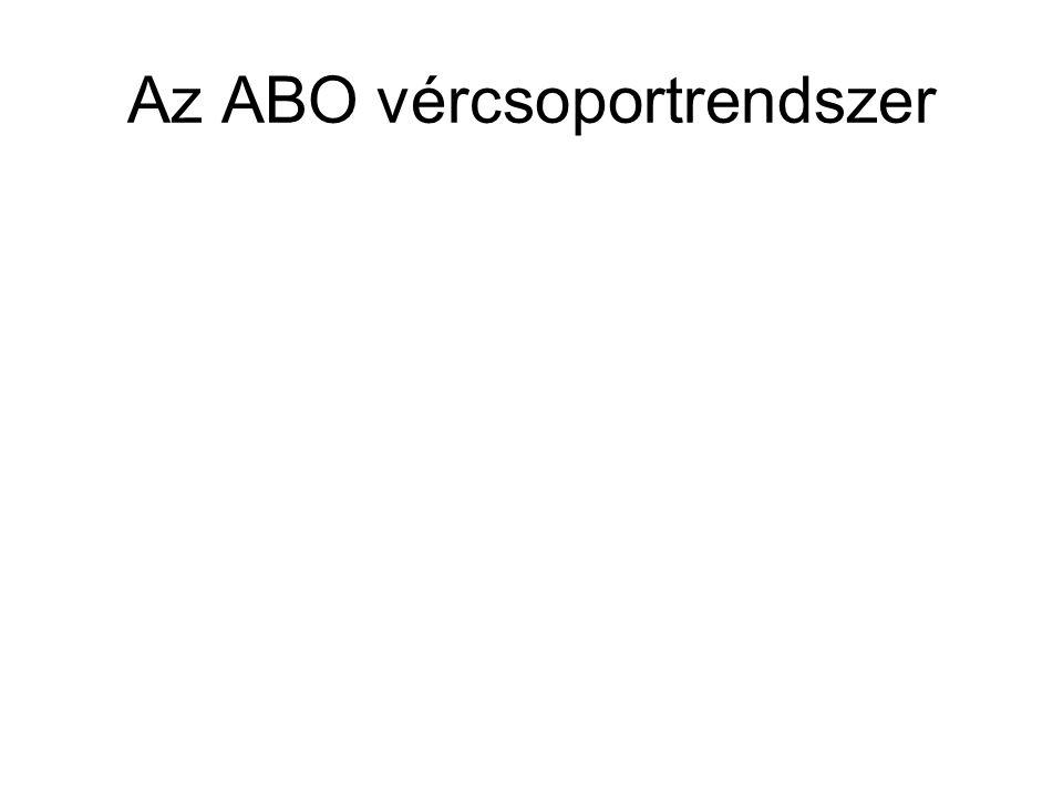 Az ABO vércsoportrendszer