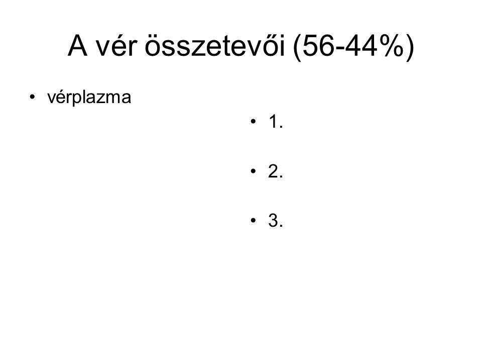 A vér összetevői (56-44%) vérplazma 1. 2. 3.
