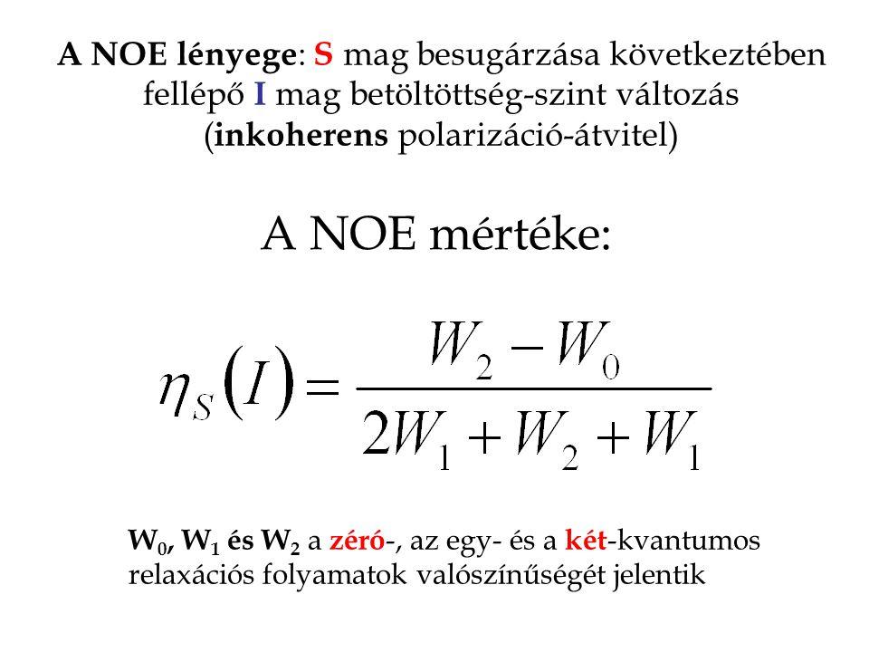 A NOE lényege: S mag besugárzása következtében fellépő I mag betöltöttség-szint változás (inkoherens polarizáció-átvitel)