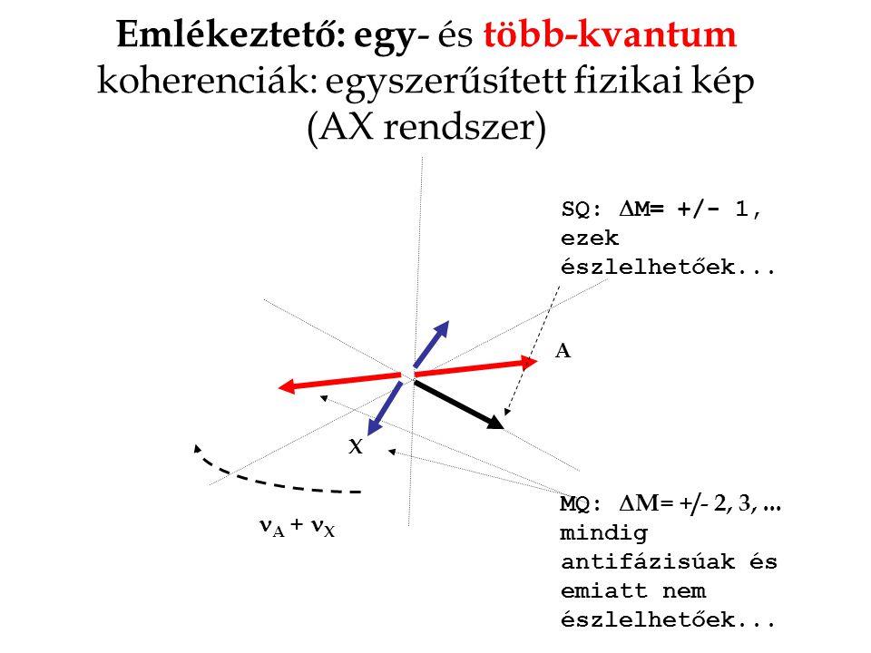 Emlékeztető: egy- és több-kvantum koherenciák: egyszerűsített fizikai kép (AX rendszer)