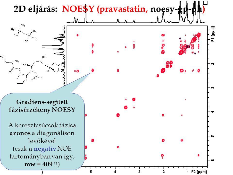 2D eljárás: NOESY (pravastatin, noesy-gp-ph)