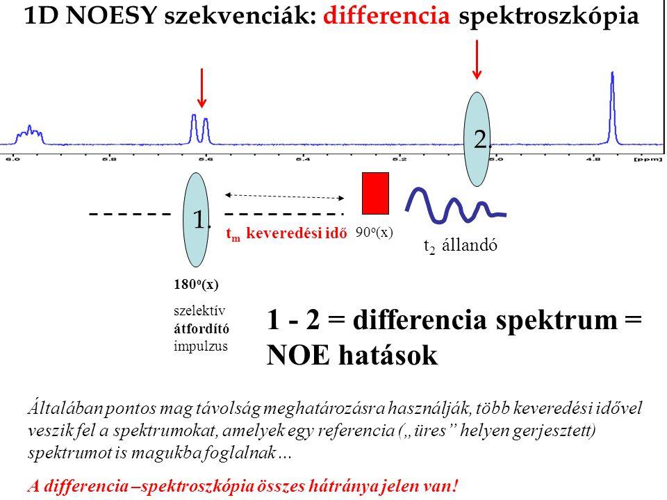 1D NOESY szekvenciák: differencia spektroszkópia