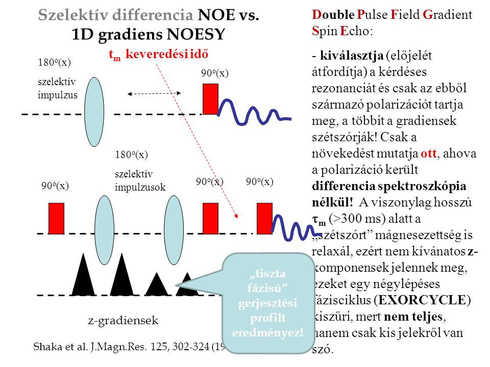 Szelektív differencia NOE vs. 1D gradiens NOESY