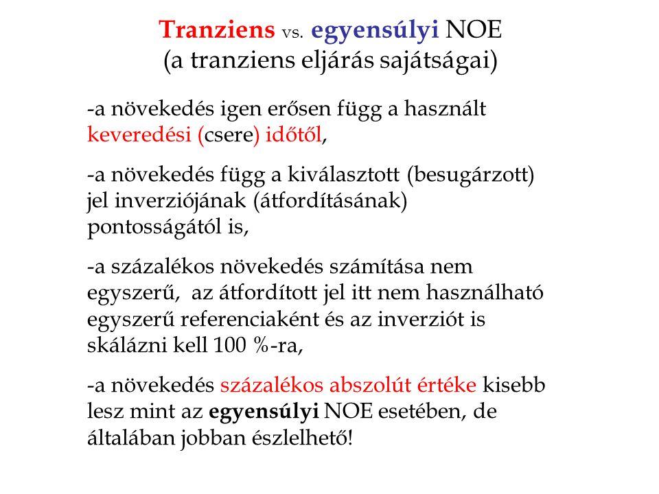Tranziens vs. egyensúlyi NOE (a tranziens eljárás sajátságai)