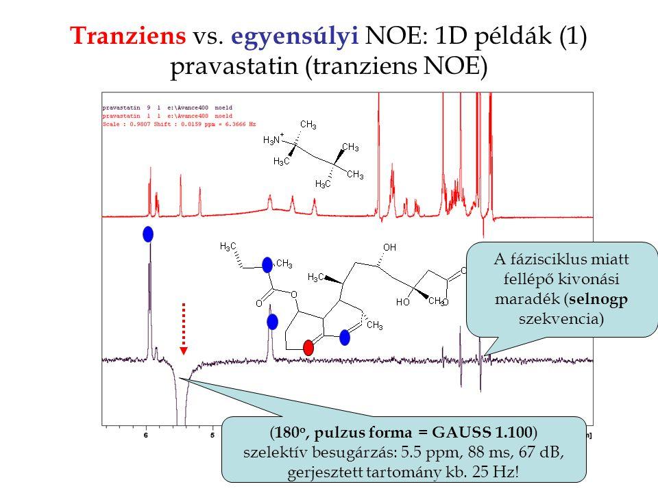 Tranziens vs. egyensúlyi NOE: 1D példák (1) pravastatin (tranziens NOE)
